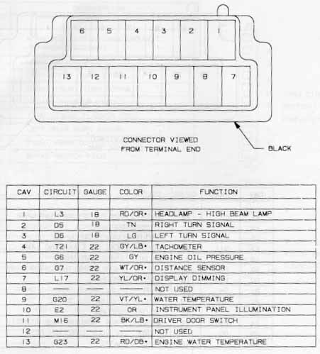 1989 chrysler lebaron fuse box location wiring for change analog to digital cluster 84-86 - turbo ... 84 chrysler lebaron fuse box #3